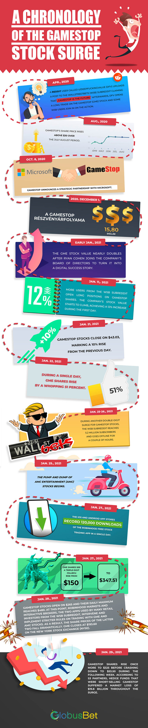 900 Infographics I Like Ideas In 2021 Infographic Infographic Marketing Social Media Infographic