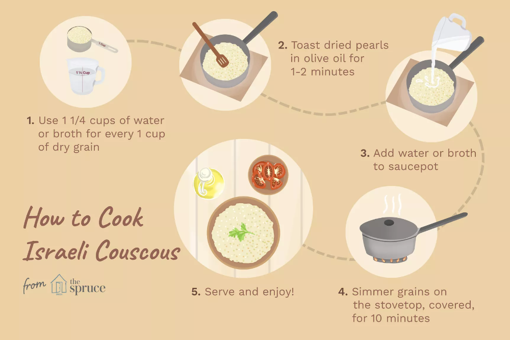 Wondering About Israeli Couscous Or How To Cook It Cooking Israeli Couscous Couscous Israeli Couscous