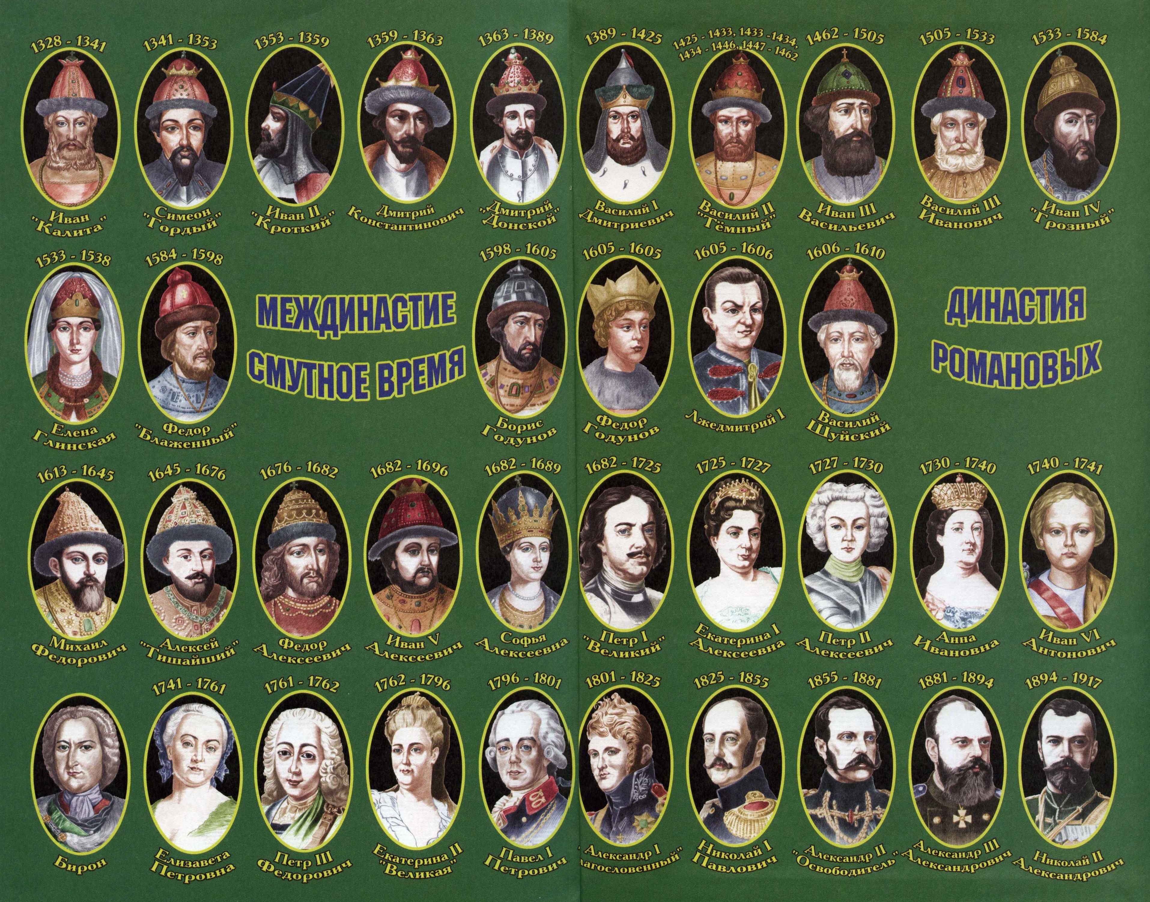 врачей надо биография царей россии с фото можно использовать подсохшие