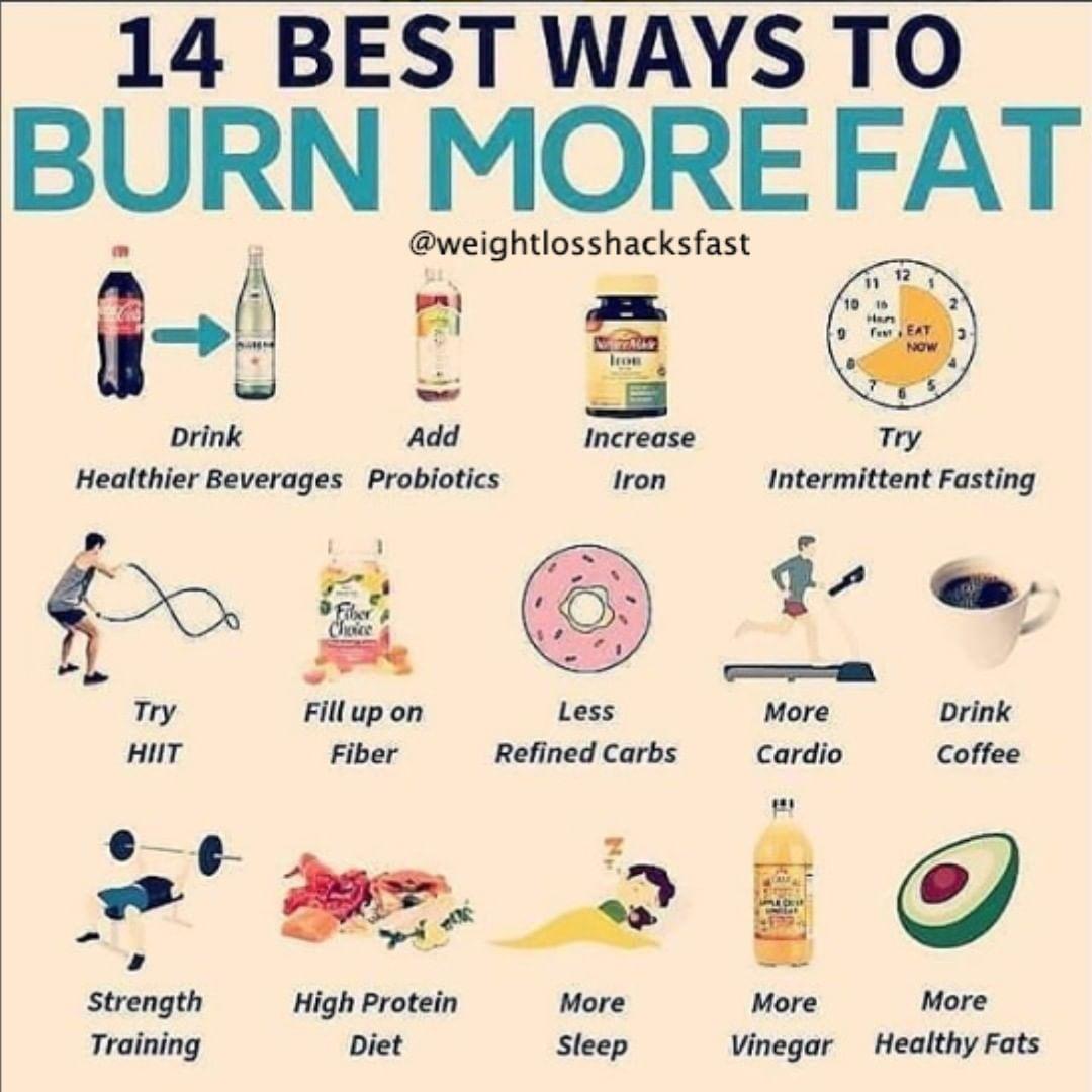 Pin On Wellness Tips
