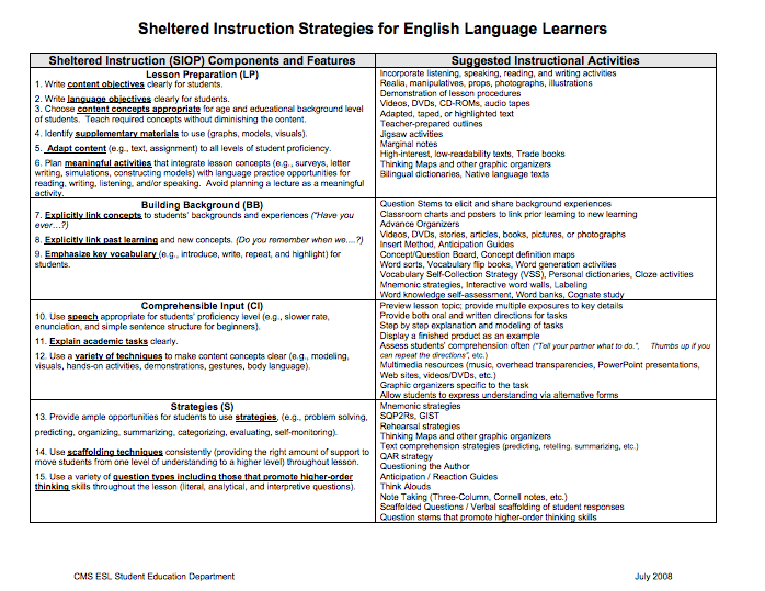 siop model lesson plan Student activities, and teacher lesson plans are aligned to the siop model to support high quality sheltered instruction in english language arts and reading the.
