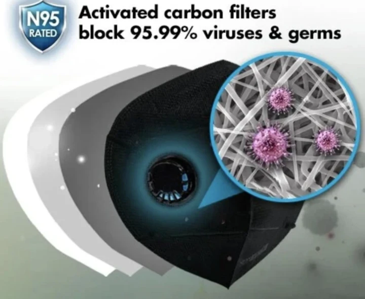 N95 Premium Mask Carbon filter, Medical, Face