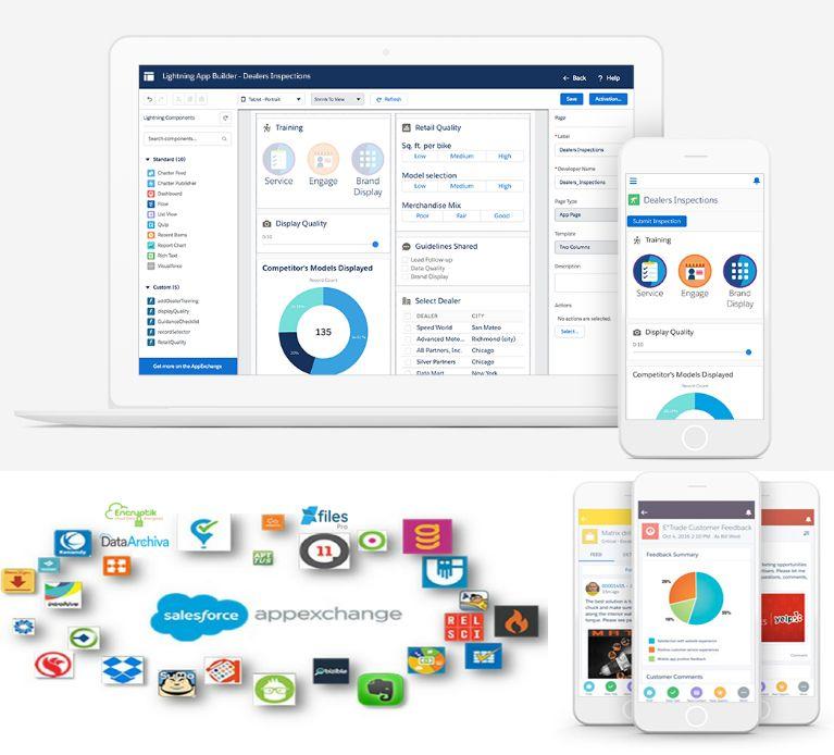 Salesforce App Mobile CRM Application Management App
