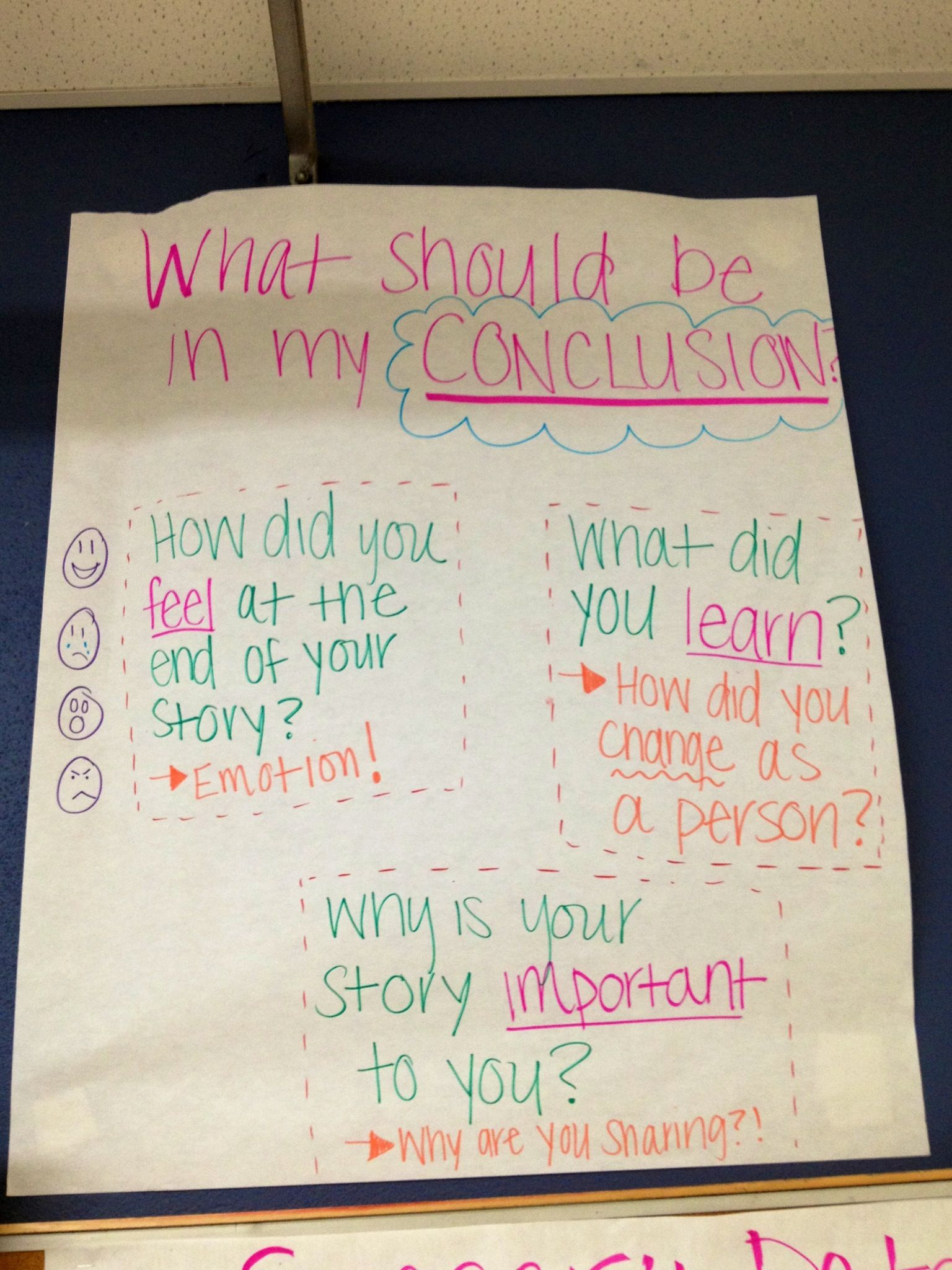 Writing Conclusion Anchor Chart With Images