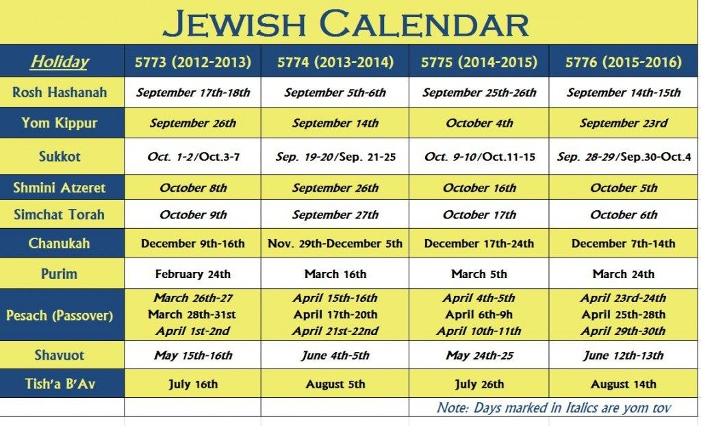 Jewish Calendar | Jewish Holiday Calendar | Bobsregularposts