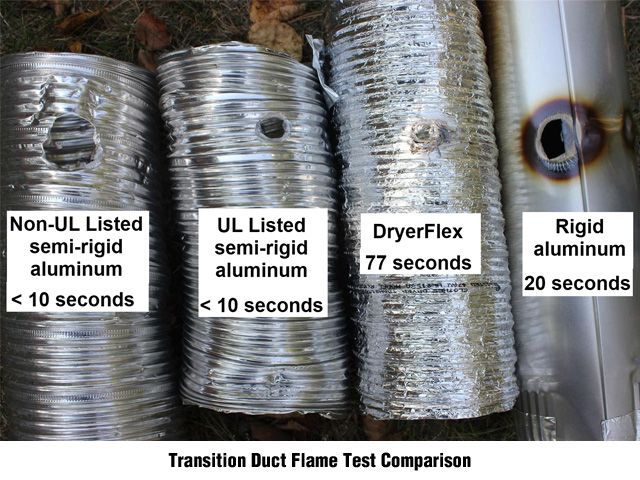 Dryerflex Pictures Photo Gallery Dryer Duct Dryer Vent Duct