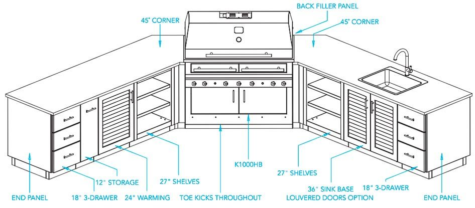 Charming Outdoor Kitchen Plans Pdf