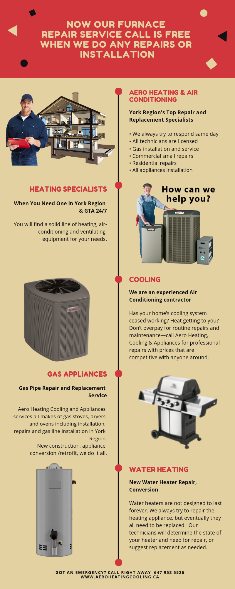 From booking your Furnace Repair or Installation service