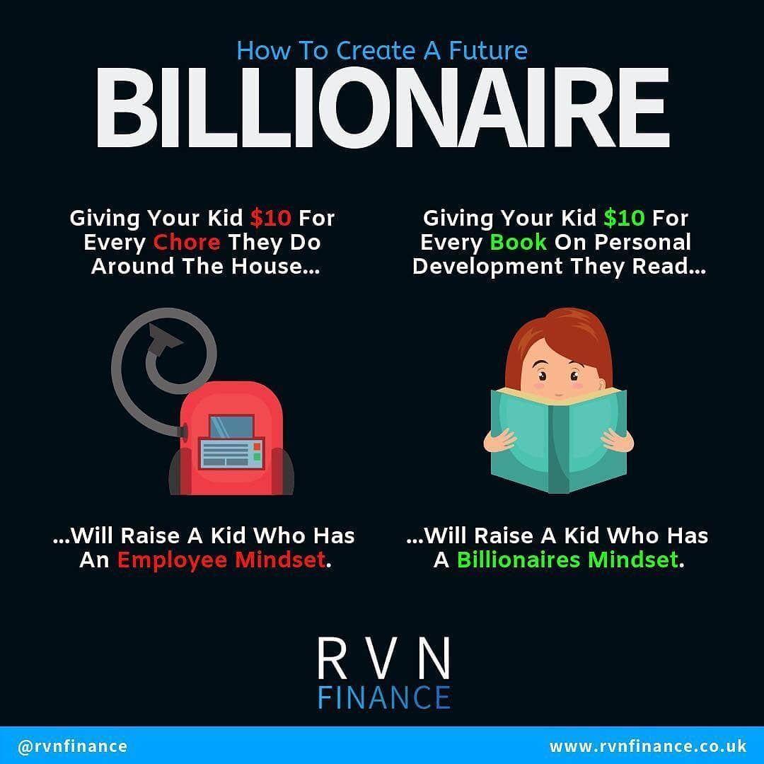 solo ads Business motivation, Business money, Business
