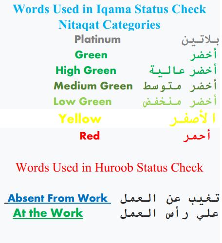 Pin By Urdu Hut On Check Iqama Words Math Status