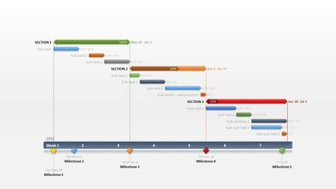 Gantt Charts in Excel How To Projekt att testa Pinterest Chart - excel spreadsheet gantt chart template
