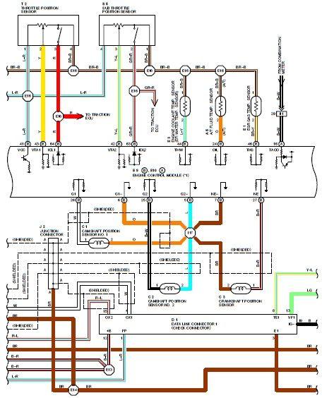 1995 toyota supra wiring diagram | Electrical wiring ...