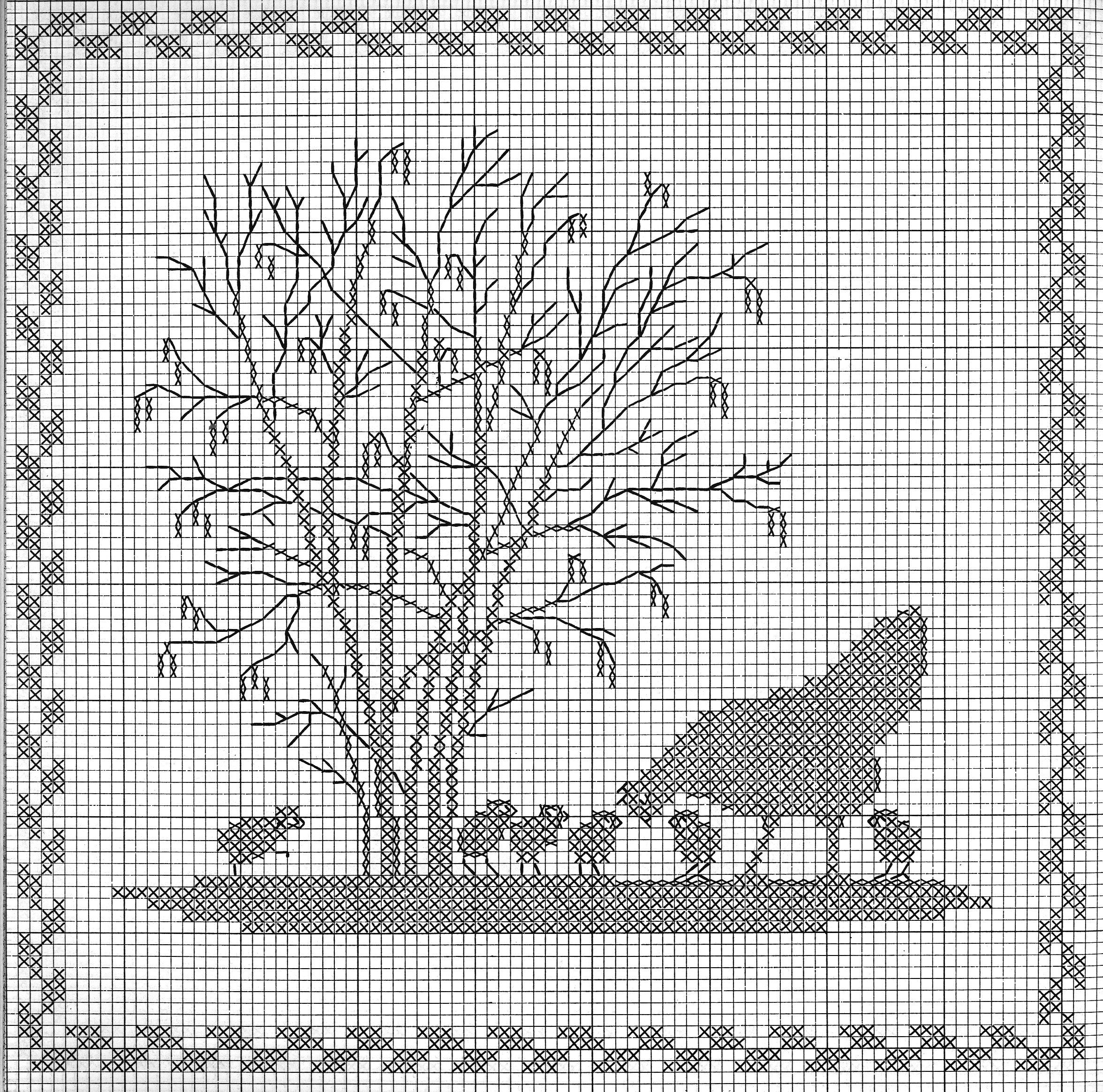 Pin von Brenda Britt auf chart for Filet Crochet 8 | Pinterest ...
