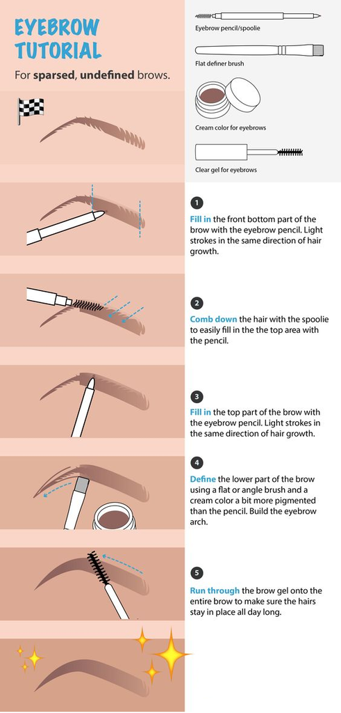 Eyebrow Pencil With Brush Essential Makeup Tools In 2018 Face