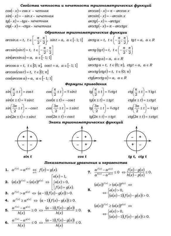 Решение задач на тему тригонометрические неравенство решить задачу сайты