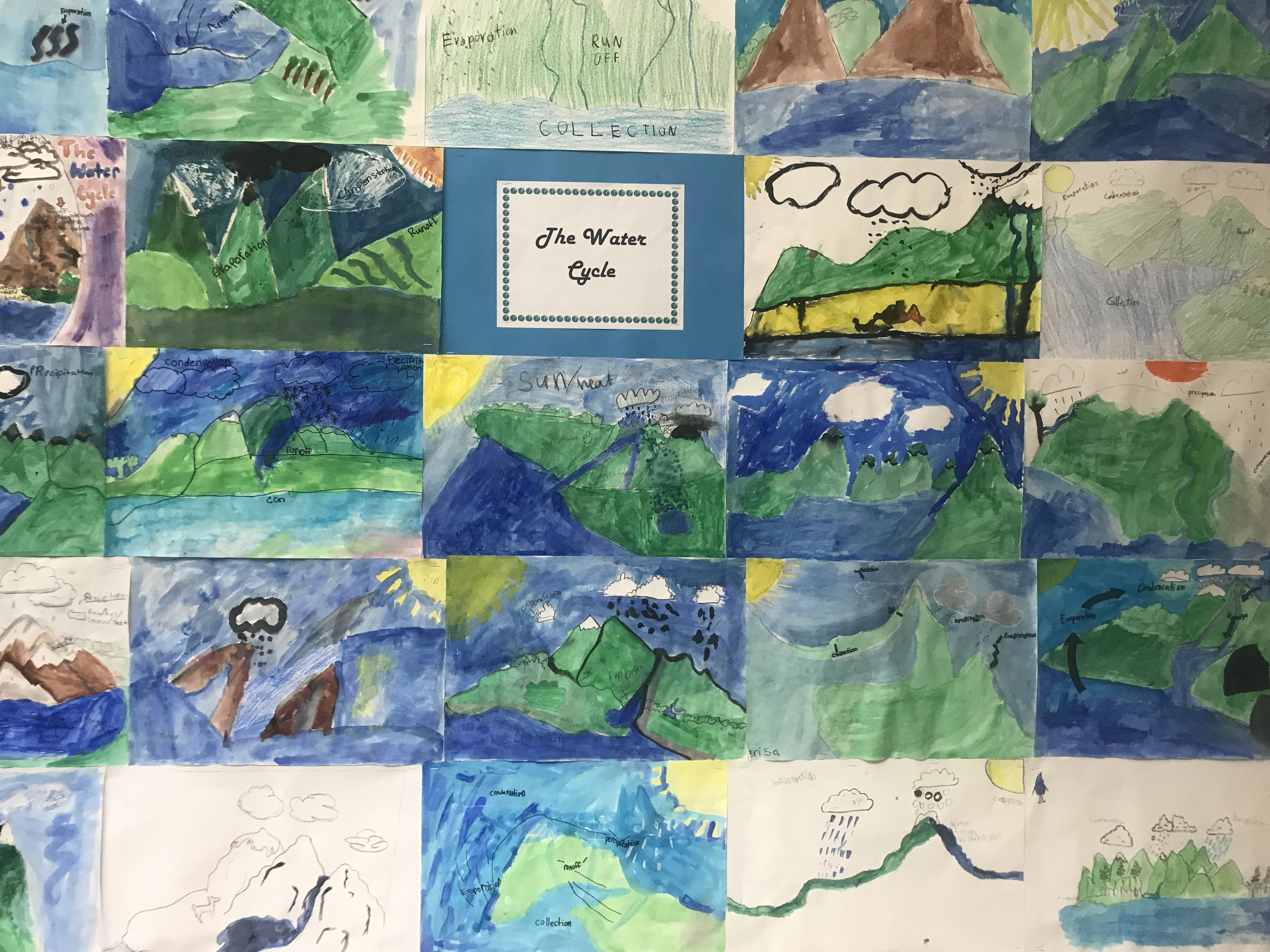 Water Cycle Oil Pastels And Watercolors