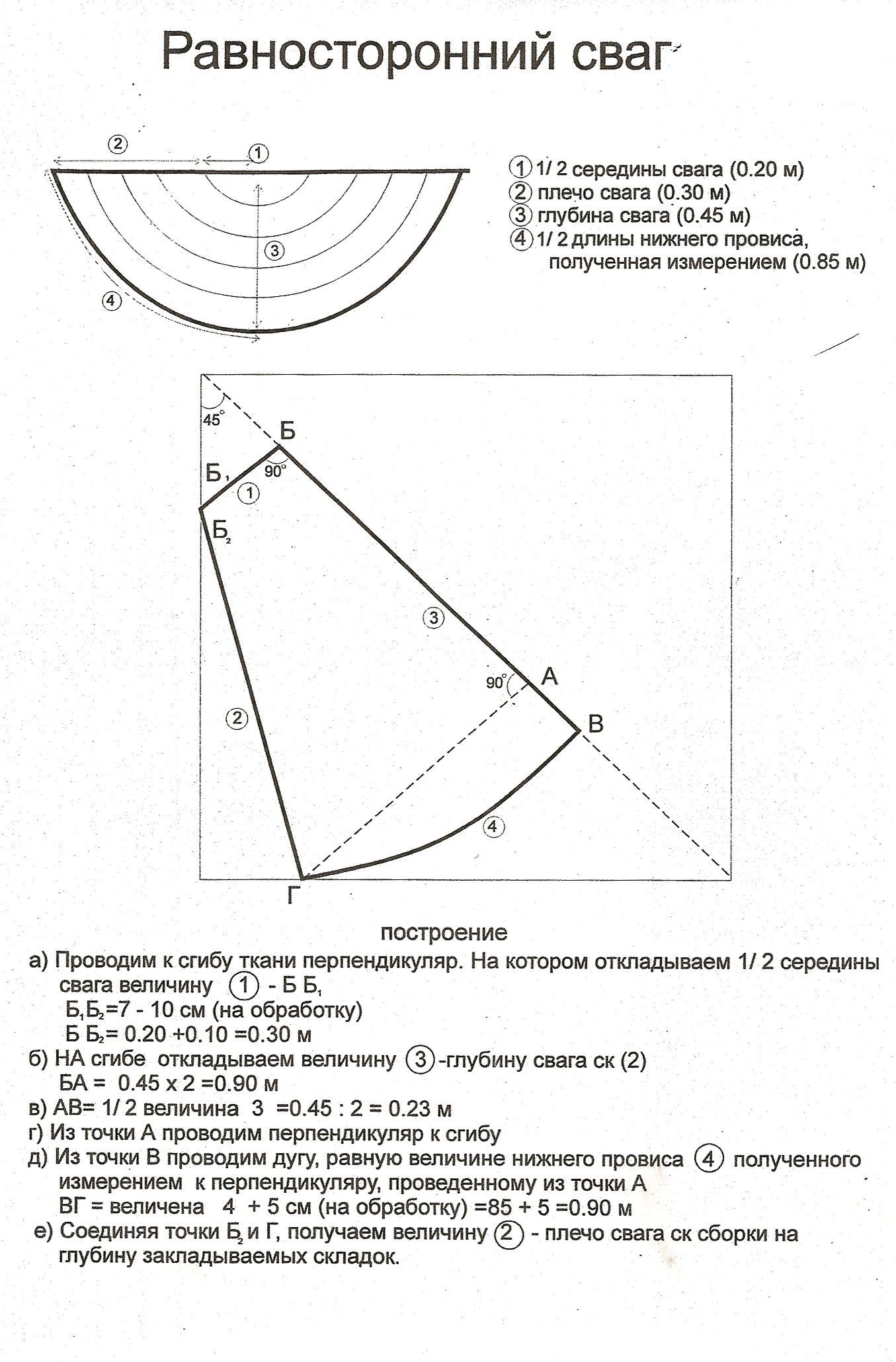 Схема выкройки штор ламбрекен фото 211