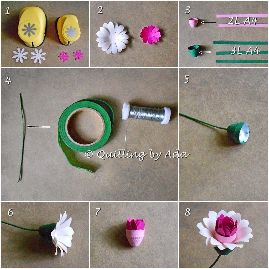 Péřové materiál podľa Ada: kvet - tutorial