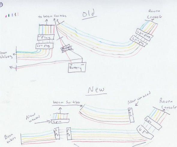 Raven Harness Schematic | Wiring Diagram on