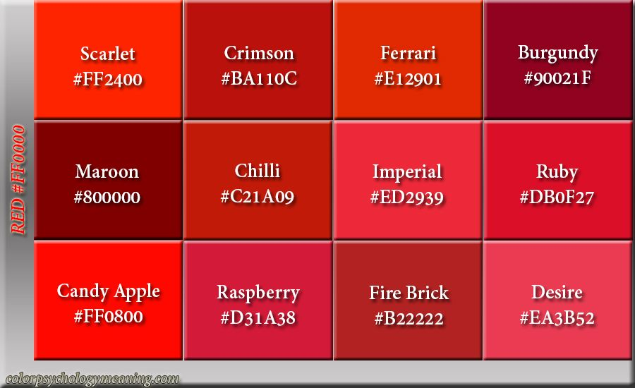 Shades Of Red Color Palette Shades Of Red Color Red Colour Palette Color Psychology Personality