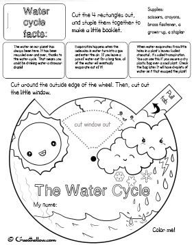 water cycle printable | secu 2 | Pinterest | Cycling and Wheels