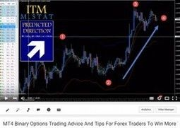 Mt4 Binary Options Trading Advice For Forex And Binary Traders