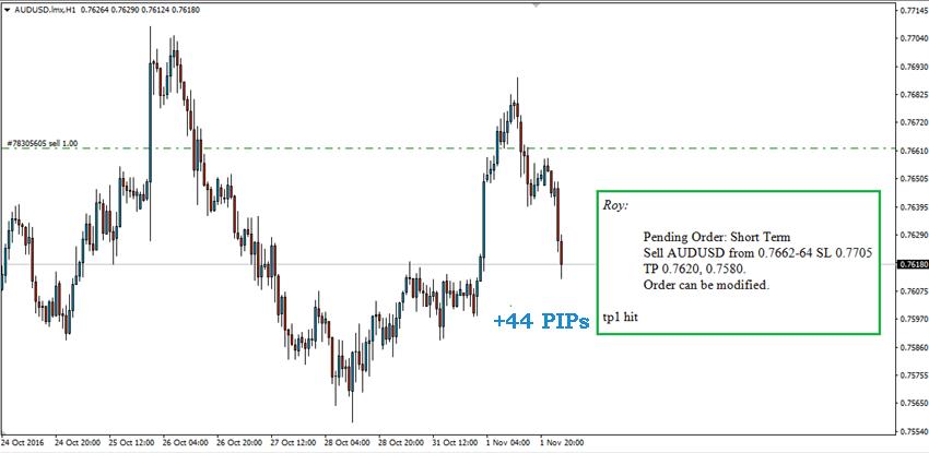 Sasfin Forex Login - Forex System Trading