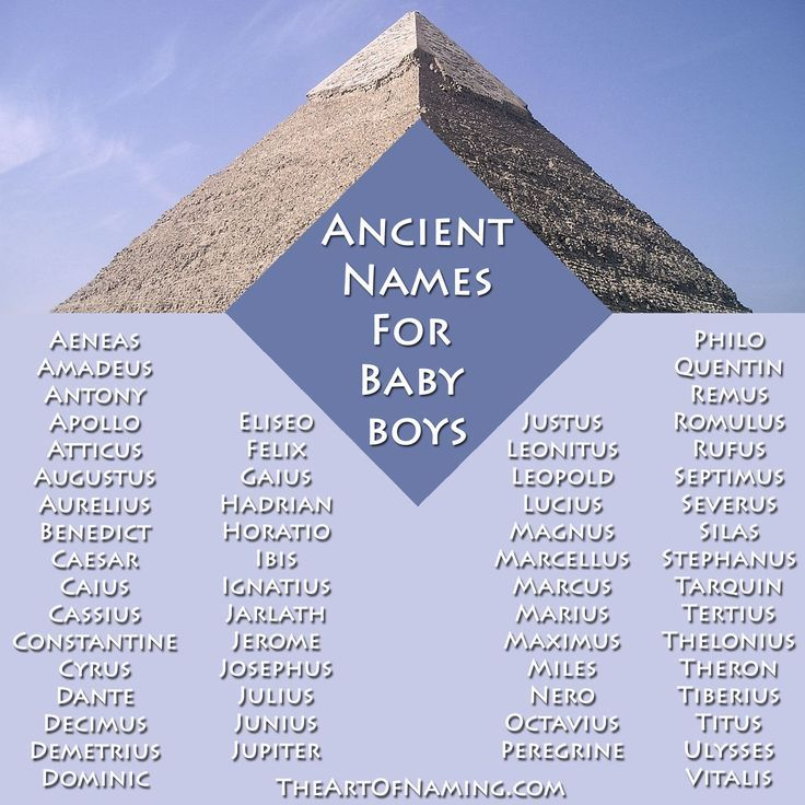 Ancient Names for Boys