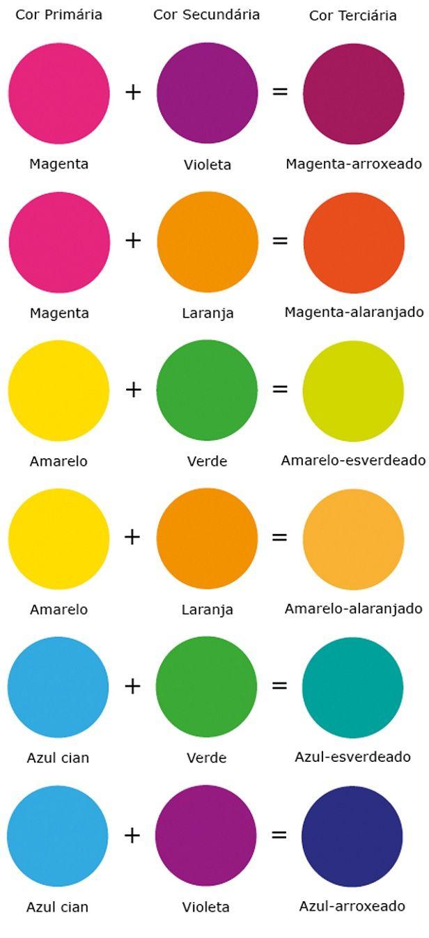cores-terciárias … | colour co-ordination - tips and hints