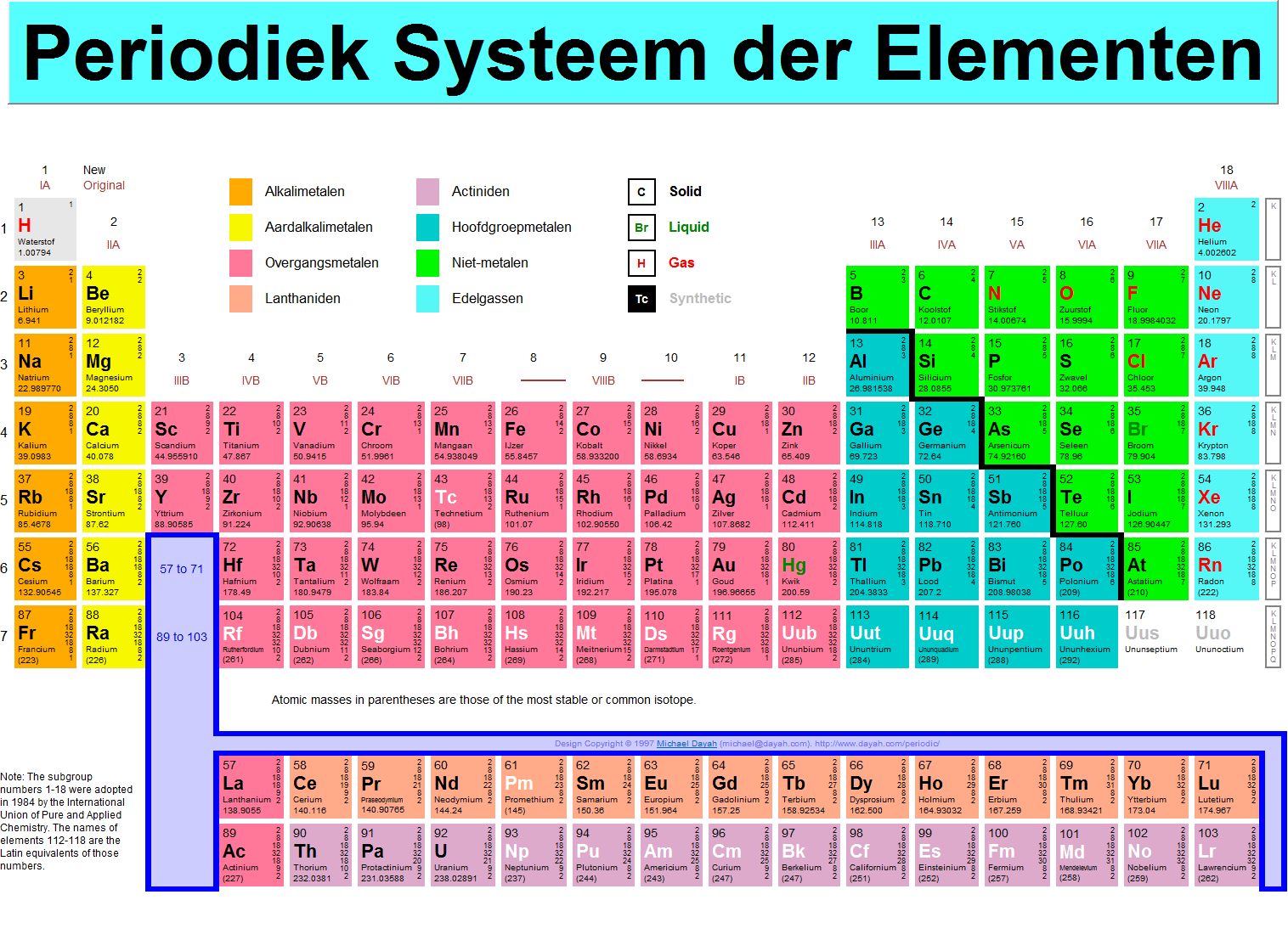 Periodiek systeem google zoeken science pinterest xl periodic table urtaz Images