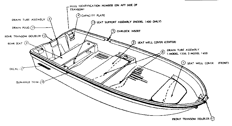 parts of a boat diagram