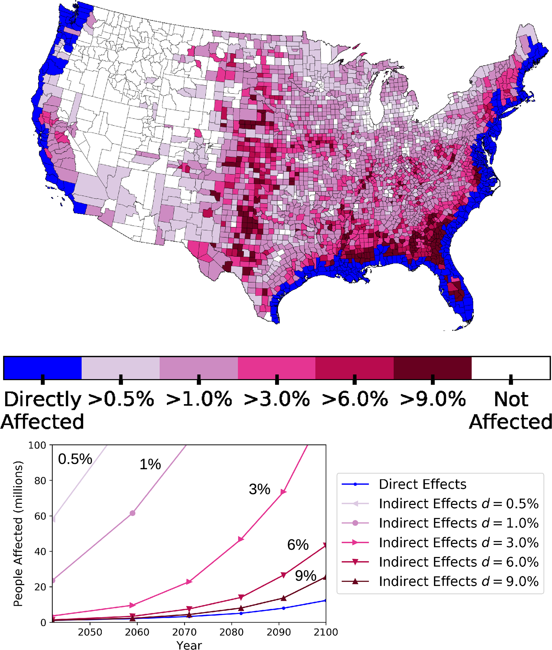 Modeling Migration Patterns In The Usa Under Sea Level Rise In
