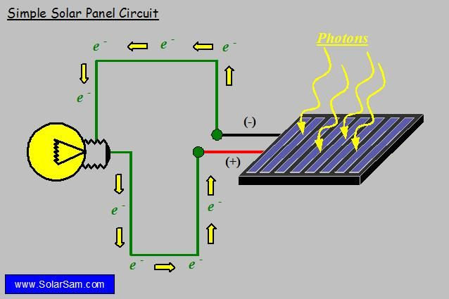 Basic Solar Power System Description And Diagram