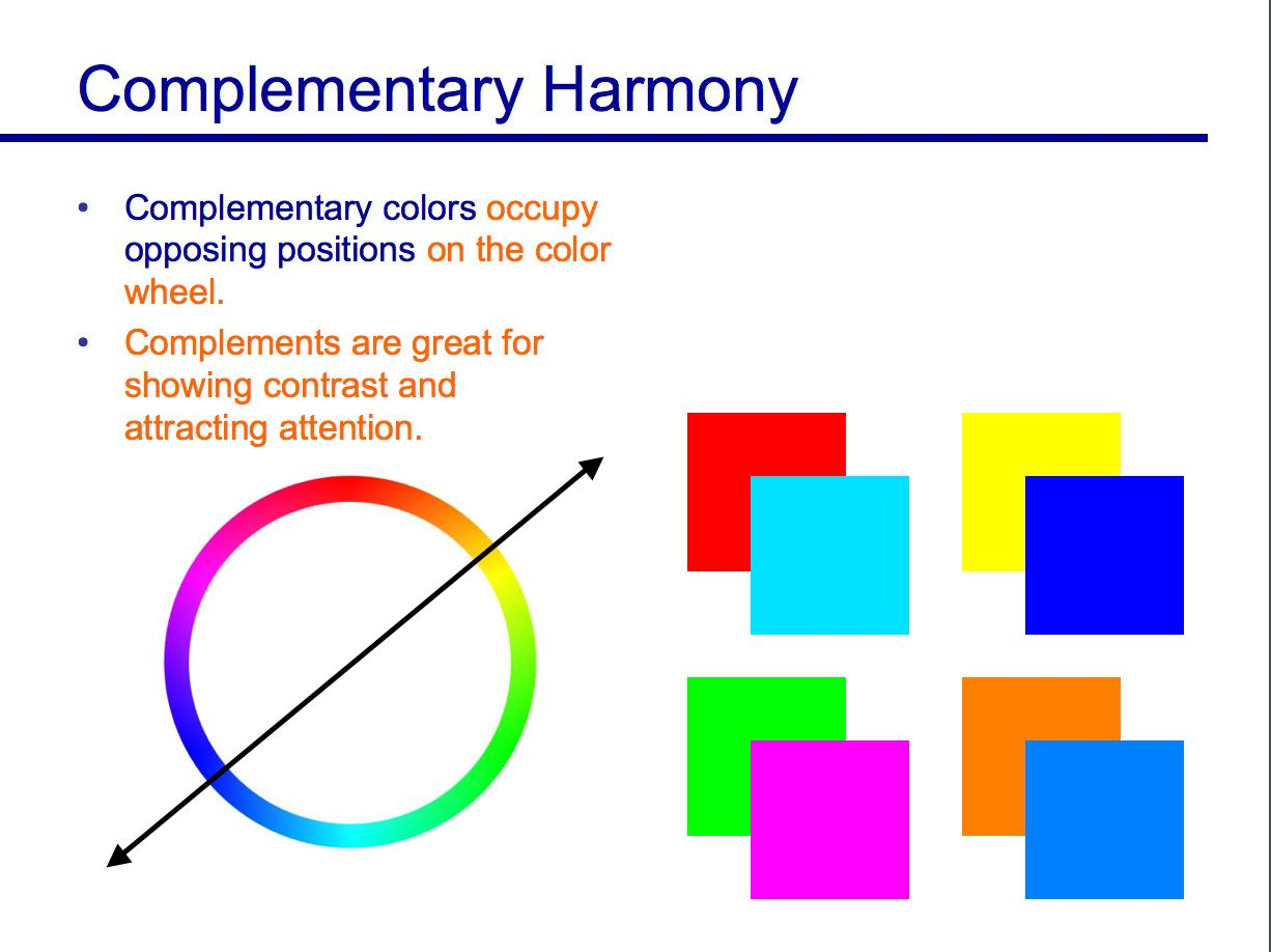 Simple Color Wheel Chart