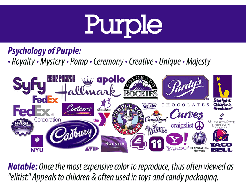 Choosing great logo colors & combinations | Brand color selection ...