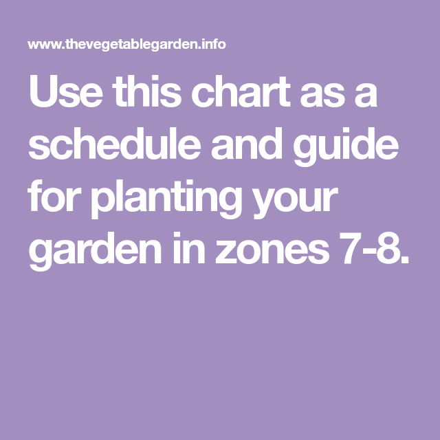 Use This Chart As A Schedule And Guide For Planting Your