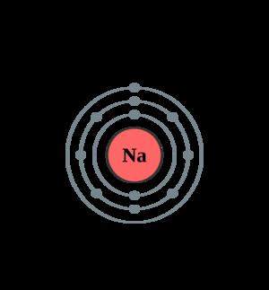 sodium electron shell diagram