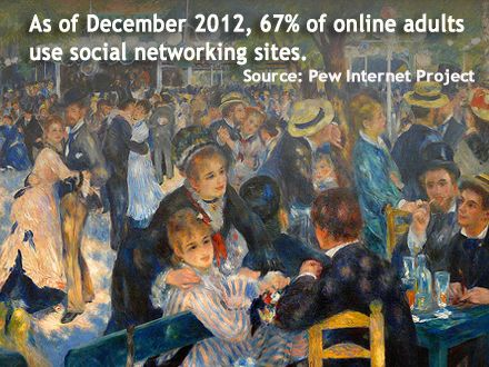 The 67 Percent Lots Of Folks Using Social Media These Days