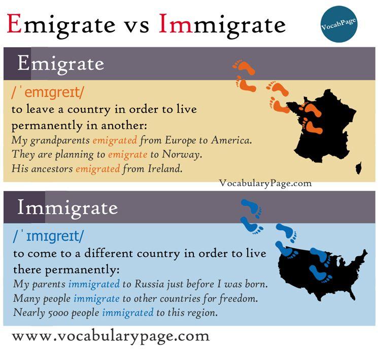 migrat language english posted - 745×688