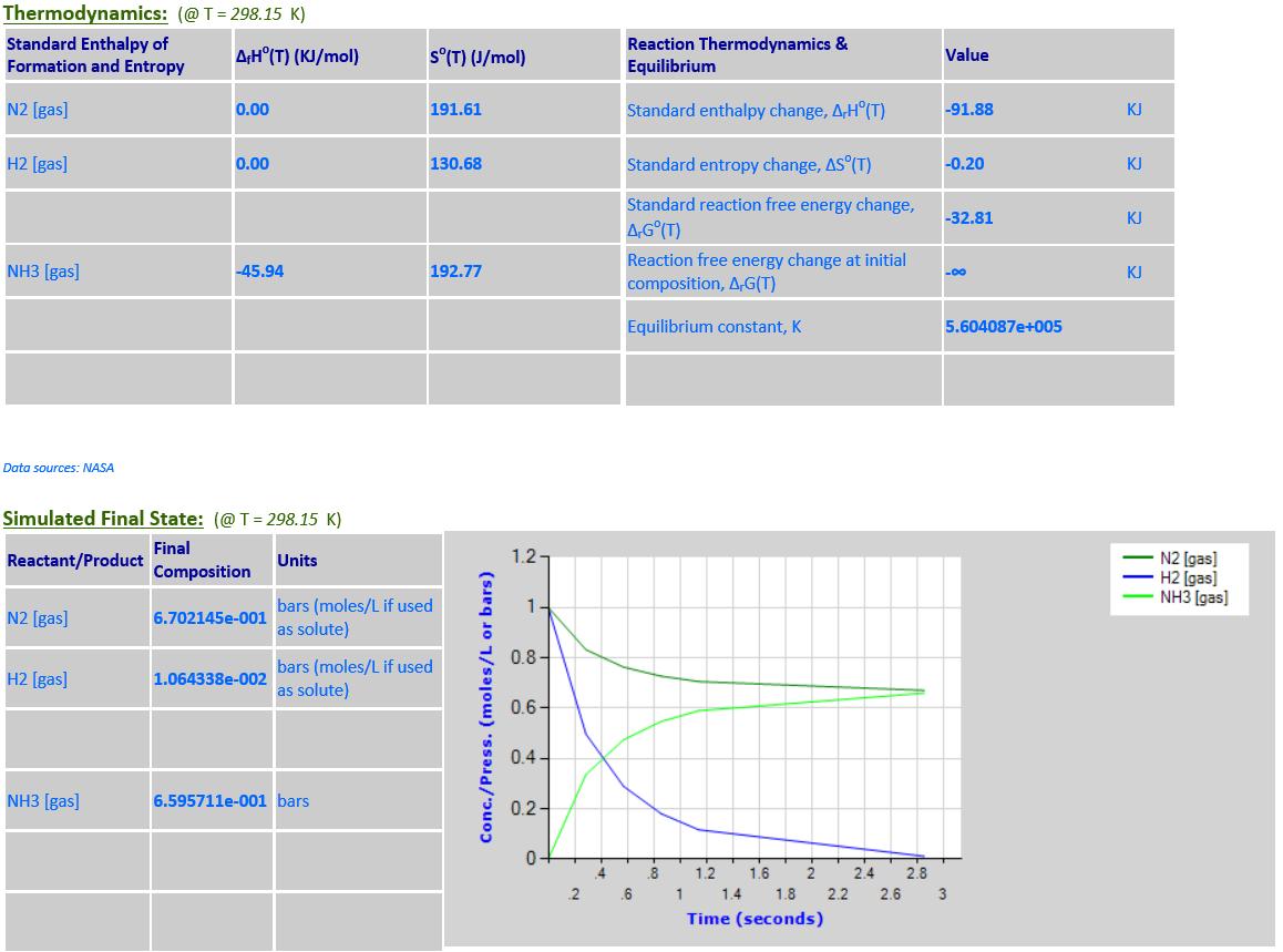 Chemreax Chemical Reaction Simulator