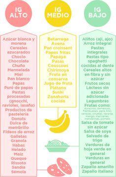 diabetes de la lista del contador de carbohidratos