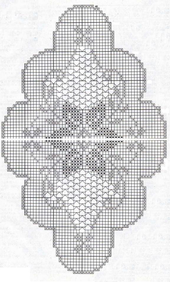 Crocheted Filet Table runner...Oblong...Graph... | meus croches ...
