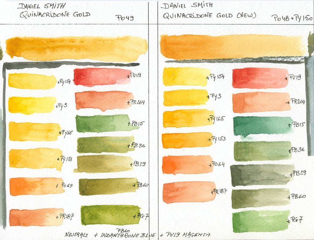 Daniel Smith Quinacridone Gold Old New Mixing Chart Comparison