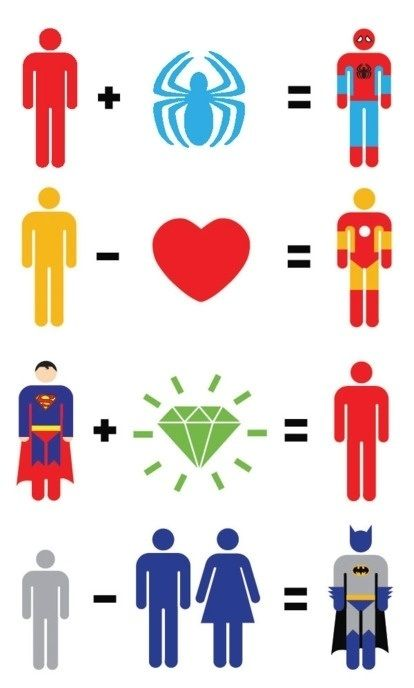 The Superhero equation.