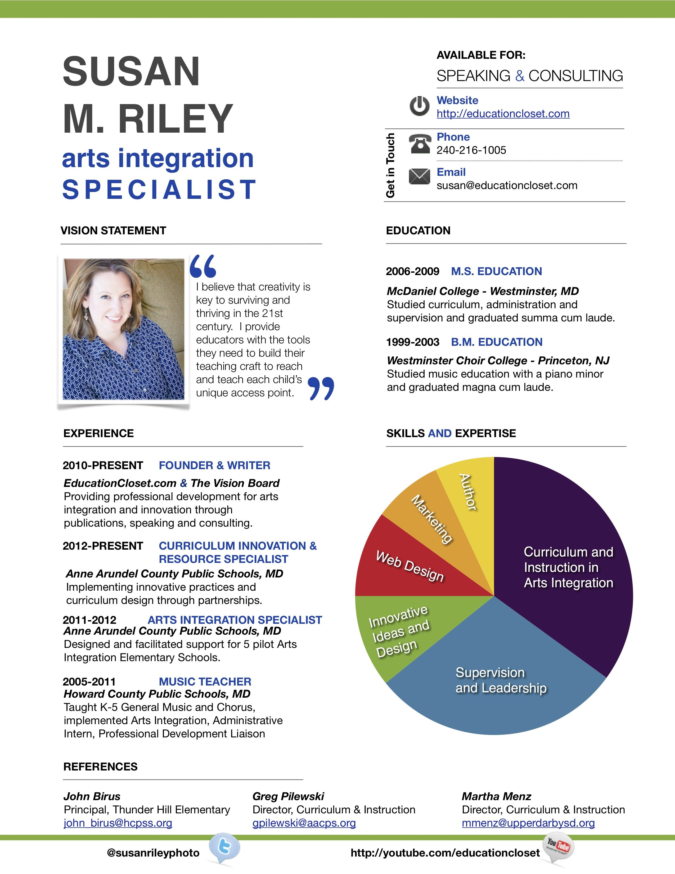 Visual Resume Templates Free Download Doc Infographic