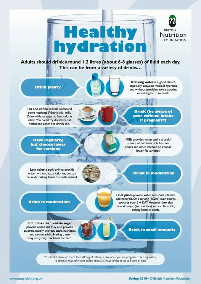 1 2 Litres Of Water Healthy Hydration Health Facts
