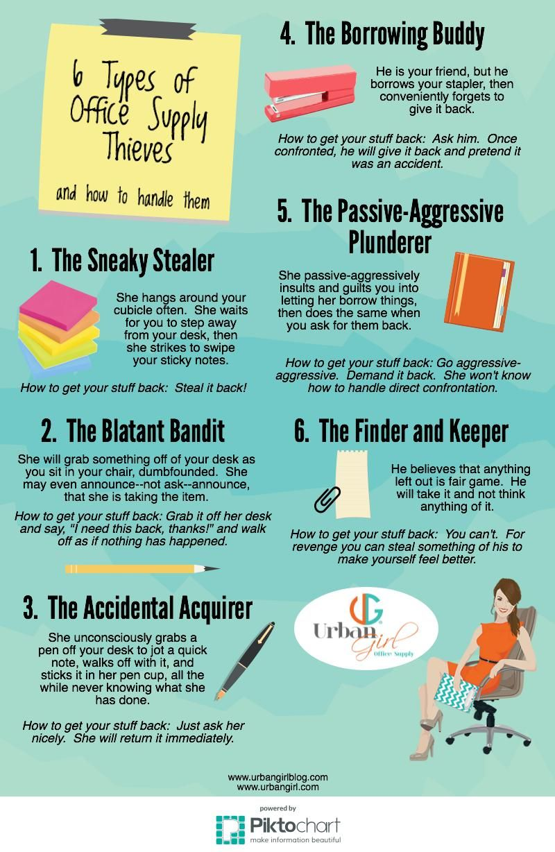 The 6 Types Of Office Supply Thieves