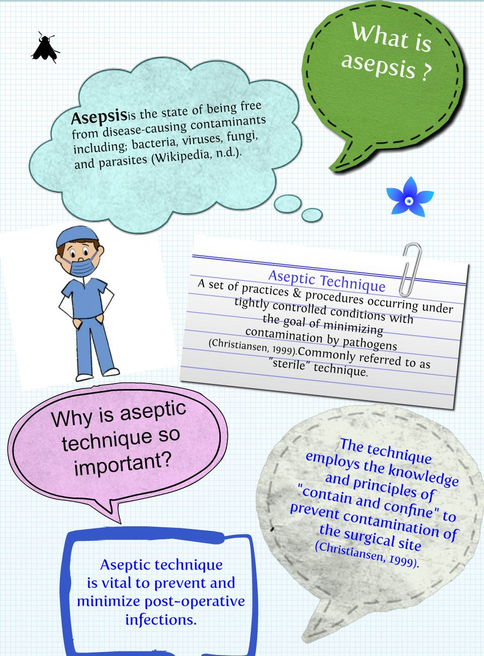 medical asepsis - Google Search | 131 Exam# 1 | Pinterest | Search ...