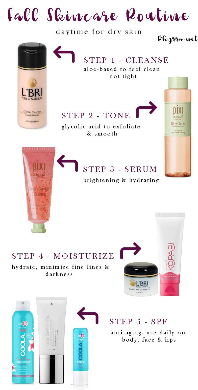 Fall Skincare Routine For Dry Skin My Current Day Night Routines Fall Skincare Routine Autumn Skincare Skin Care Routine