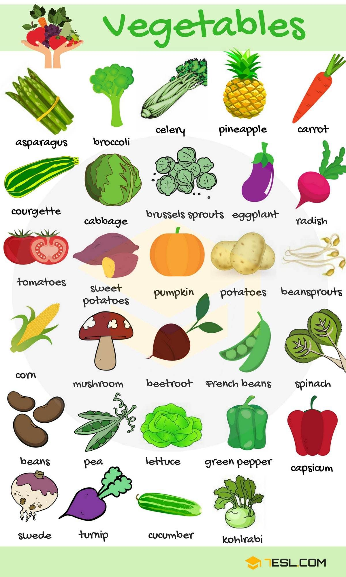 Vegetables Vocabulary In English Eslbuzz Learning English English Vocabulary Learning English For Kids English Lessons For Kids